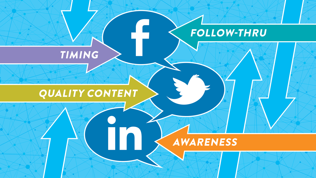 "facebook, twitter, and LinkedIn icons with words ""timing, quality content, follow thru, and awareness"""